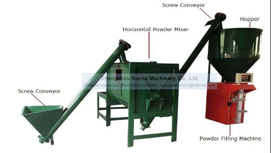 Small Dry Mortar Mixng Plant, Small Capacity Dry Mortar Production Line